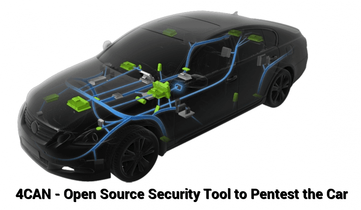 4CAN — Open Source Security Tool to Find Vulnerabilities in Modern Cars